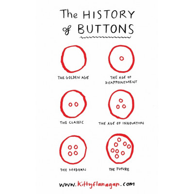 Kitty Flanagan - History of Buttons Teatowel